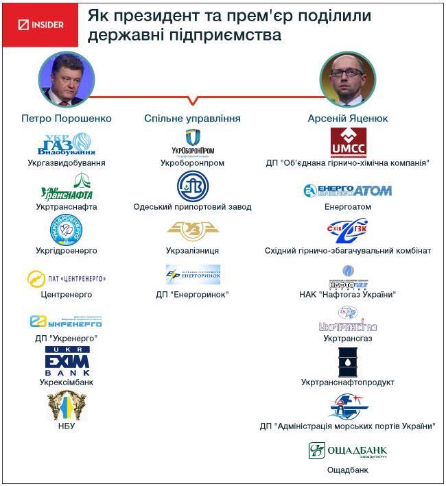 """Санкции ЕС против """"Семьи"""" Януковича продолжают действовать - Цензор.НЕТ 1132"""