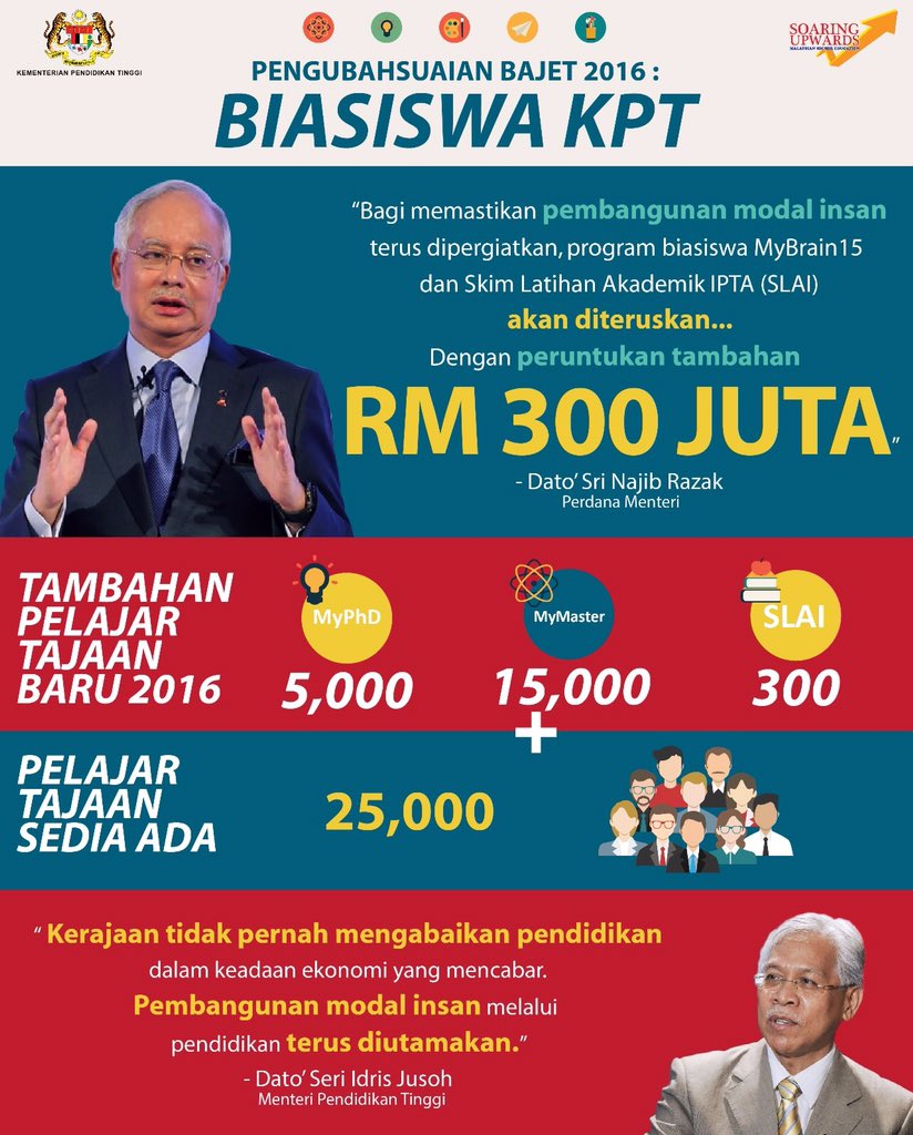 Image result for idris jusoh+biasiswa