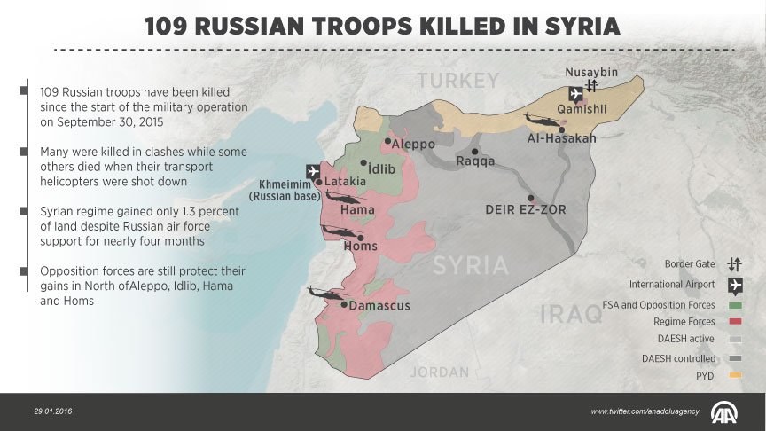 Russian military intervention and aid to Syria #7 - Page 23 CZ4WRiOWEAA2Pko