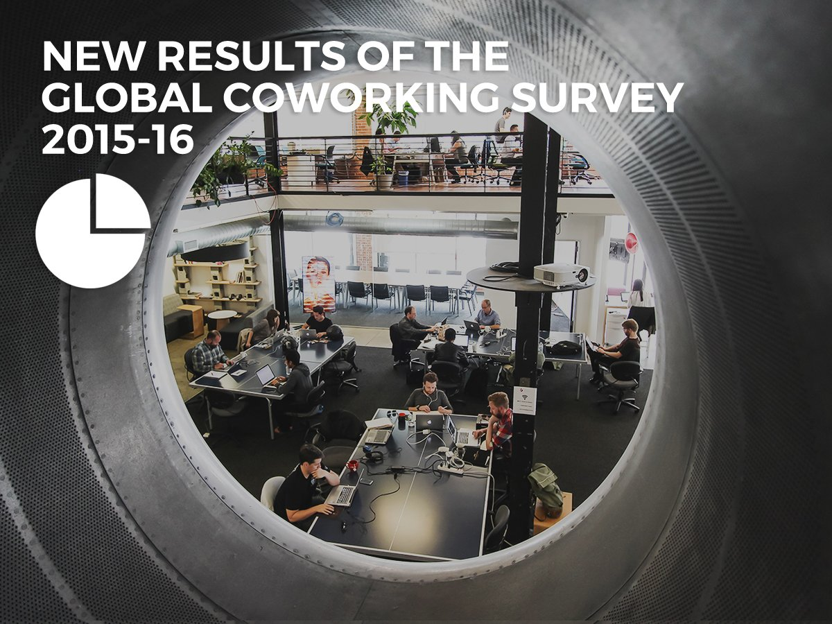 WHAT COWORKING SPACES AND MEMBERS EXPECT IN 2016:  ▶ https://t.co/baaHaF6Vx4 #coworking https://t.co/mooyR2kEf2