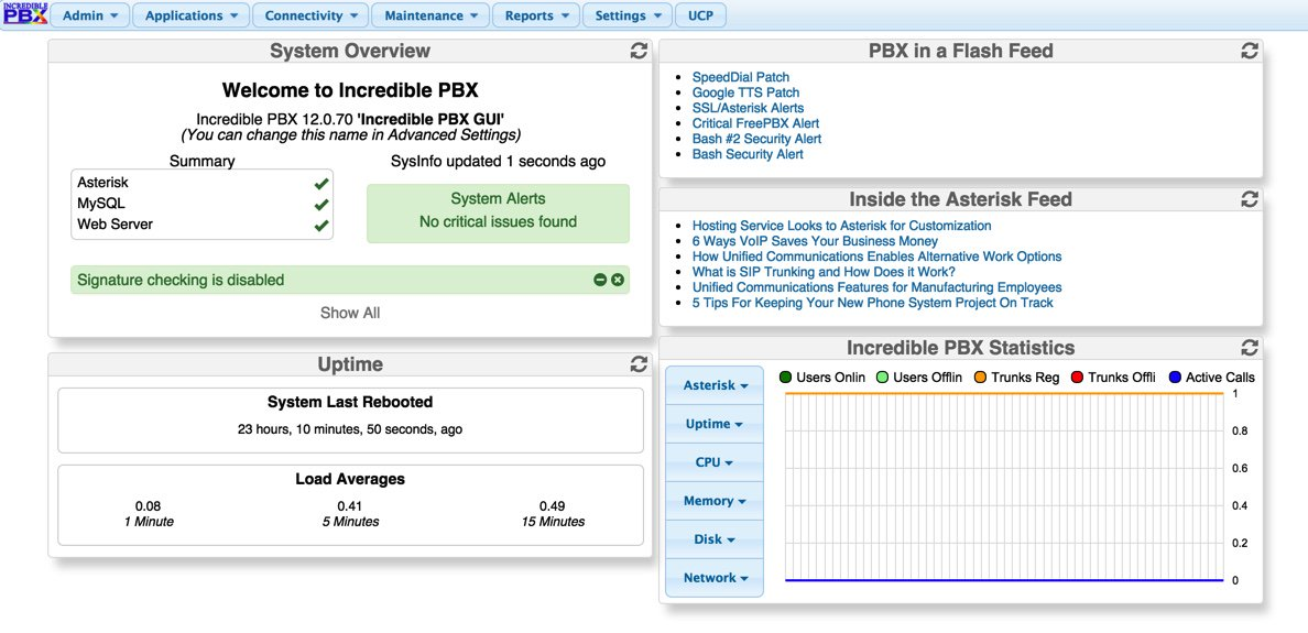 It's Back: $10 50 Buys an Incredible PBX in the Cloud For