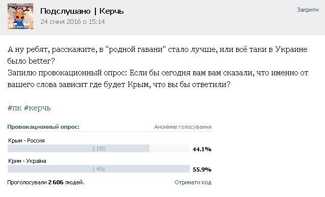 Таврический национальный университет возобновляет работу в Киеве с 1 февраля - Цензор.НЕТ 6515