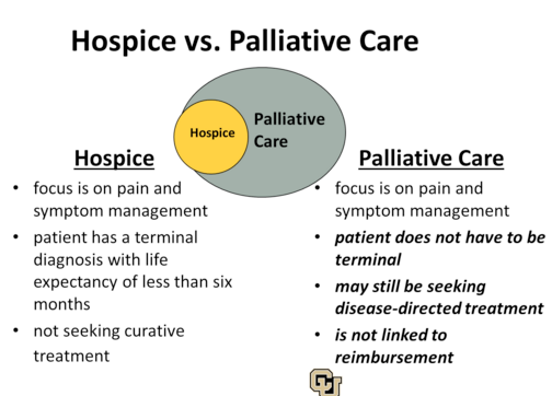 hospice care the differences between home