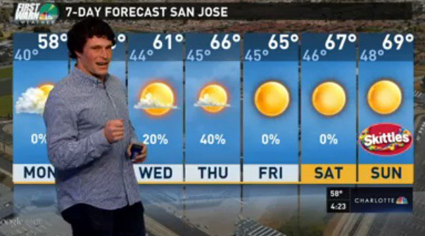 Video: @panthers lb luke kuechly delivers the weather forecast at