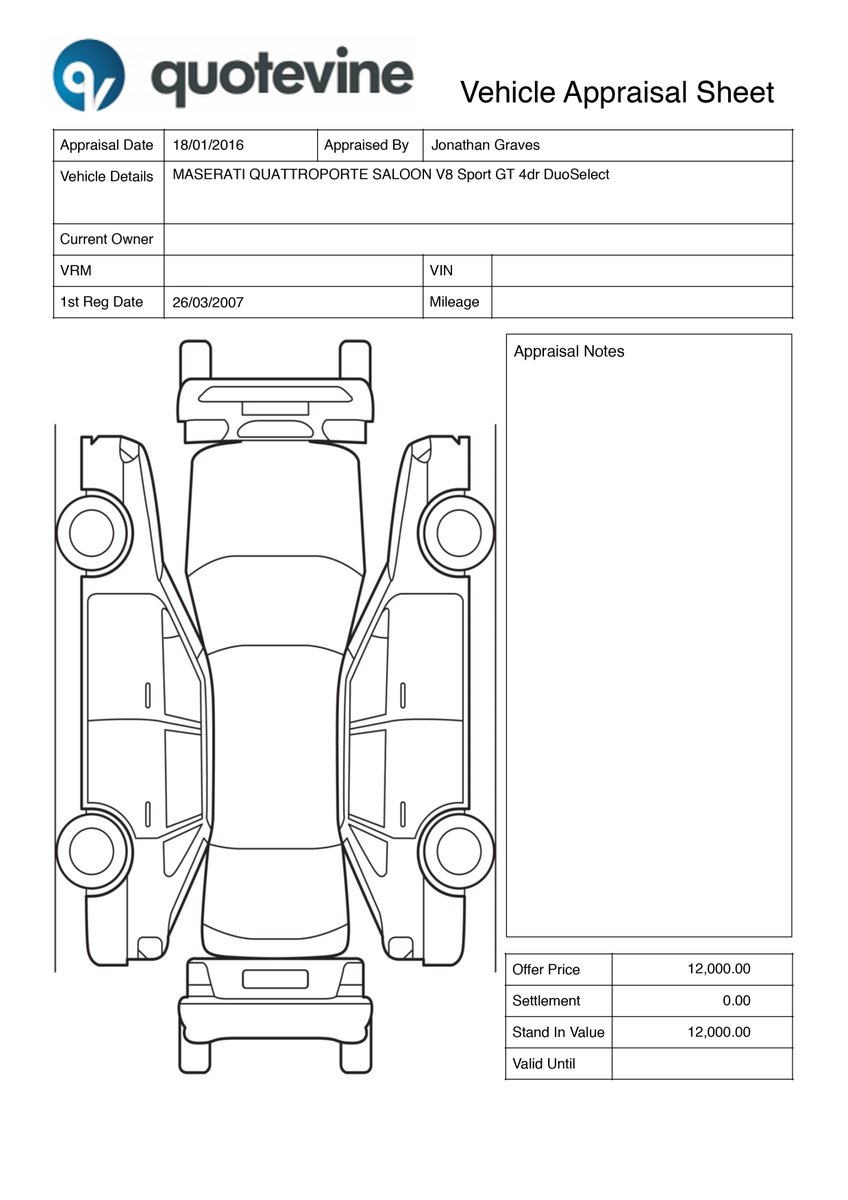 quotevine on twitter   u0026quot do you accept part ex vehicles  check out the appraisal sheet in