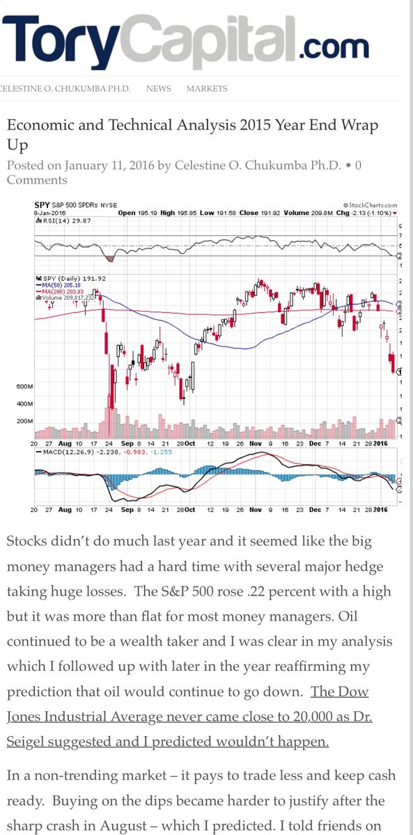See where markets could be headed $spy $dia #stockmarket #sp500 https://t.co/d8sGl7nzBJ