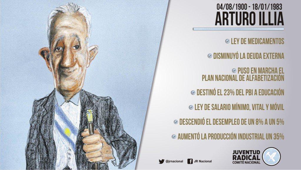 33º aniversario del fallecimiento de #ArturoIllia, ejemplo de honestidad y humildad para todos los argentinos / #UCR https://t.co/0KlPtRiS06