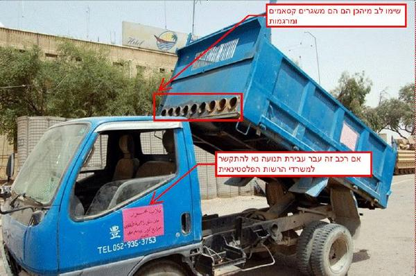 TOYOTA Warもすごいけど、近年のコレも凄いと思う。トラックの荷台を二重底にしてランチャーを装備、特務的な使い方をするロケット砲兵とのこと。仰角機構はそのままトラックの荷台の機構。そして車体は恒例の日本の中古車。 pic.twitter.com/2nE2kucMwm