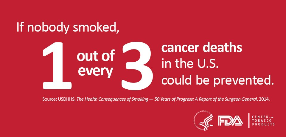 Women who smoke have a greater risk of #cervicalcancer than female nonsmokers. #CervicalHealthMonth https://t.co/ZuBNkIjKRx