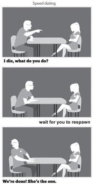 speed dating kw