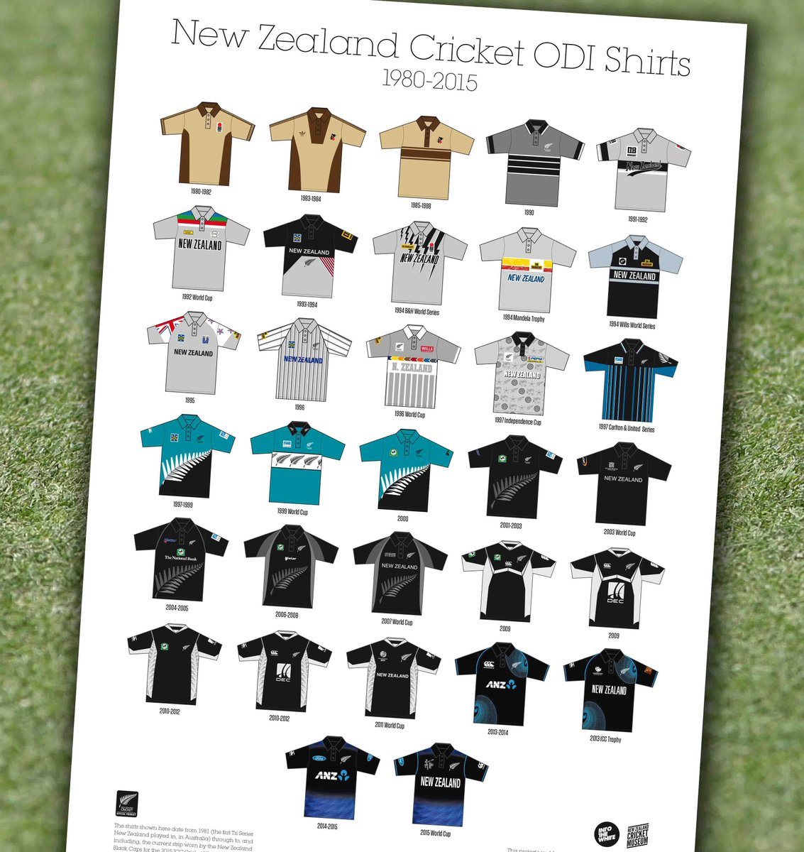 Reminder.  Be in to win; grab your number now.  Signed ODI Poster Giveaway https://t.co/oZNRScW2Xr https://t.co/bqwG62DLGQ