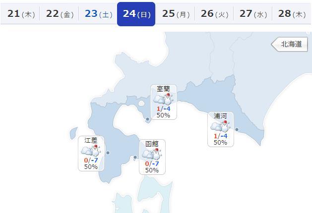 1月24日の北海道の予想気温と九州の予想気温を並べてみました https://t.co/y9FV6XV2ZZ