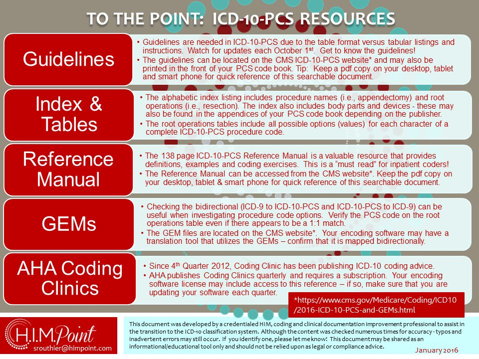 icd10point hashtag on Twitter on icd 9 cm neoplasm table, mental health table, icd 9 neoplasm table codes,