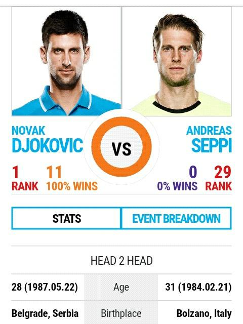 : Novak Djokovic vs Andreas Seppi streaming tennis e diretta tv (Asutralian Open)