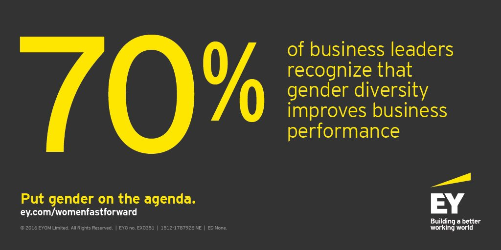 If #diversity improves business performance, why is gender parity further out of reach? #WomenFastForward #WEF16 https://t.co/uQoABQDkqf