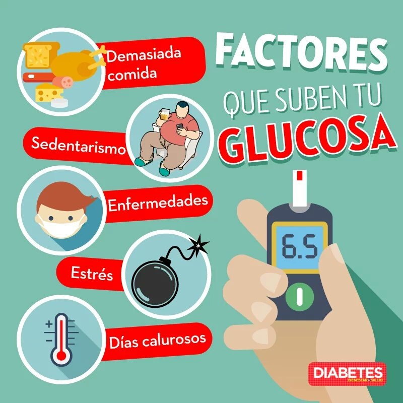 Diabetes.doc on Twitter: