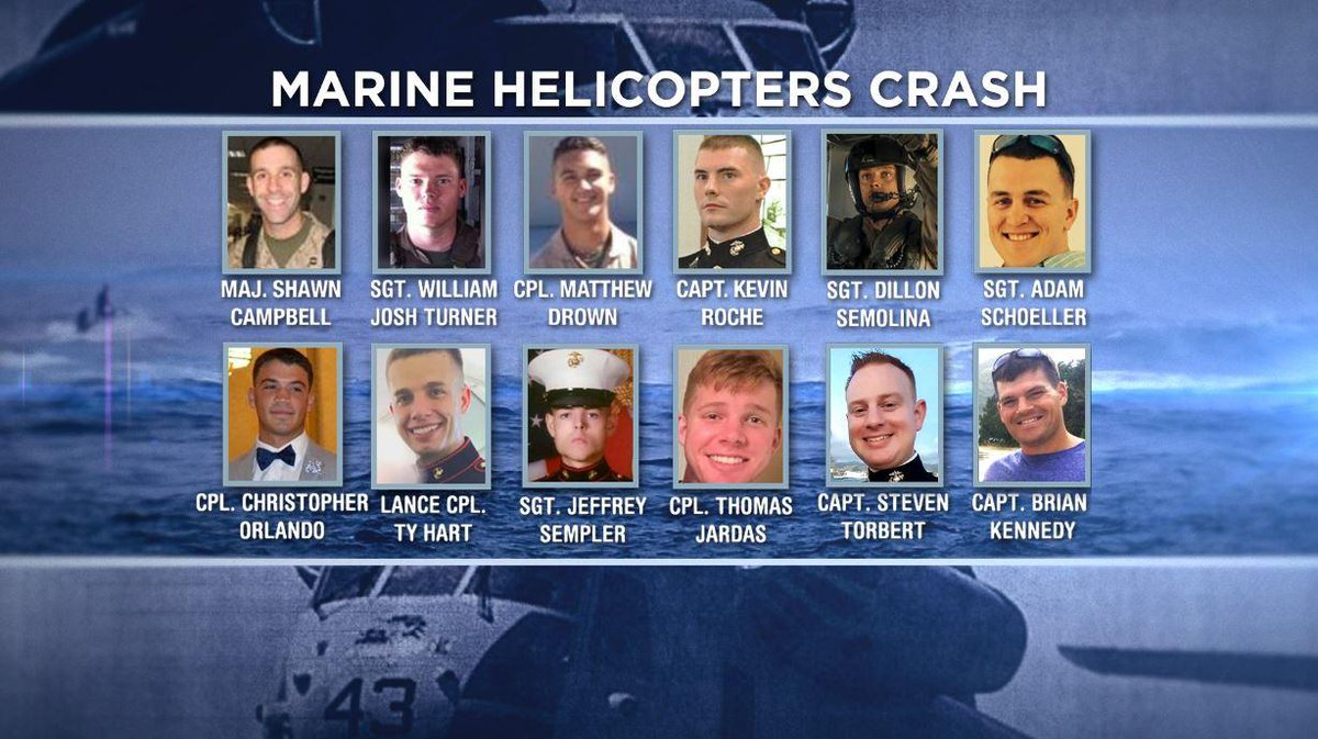 #HonorTheFallen RT @HawaiiNewsNow Flags to fly at half-staff for 12 Marines: https://t.co/3jvtkErnbT #HINews https://t.co/dNC0AnhflP