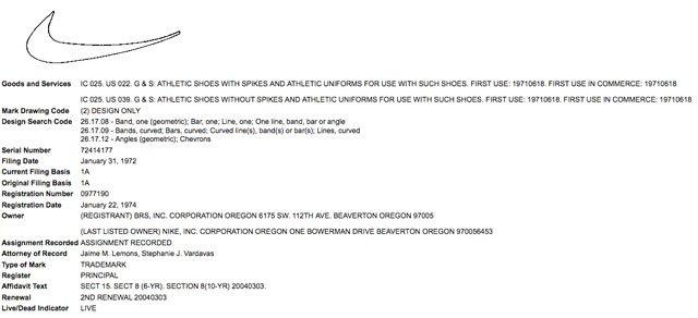 Nike registered the swoosh trademark #OnThisDay in 1974 https://t.co/emZF9nUzOe https://t.co/bsJxuqC56U