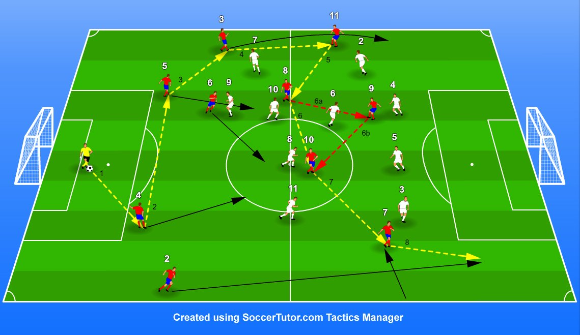 techniques of positional play pdf free download