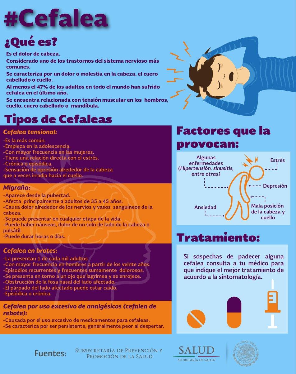 Ansiedad de salud y dolor de cabeza