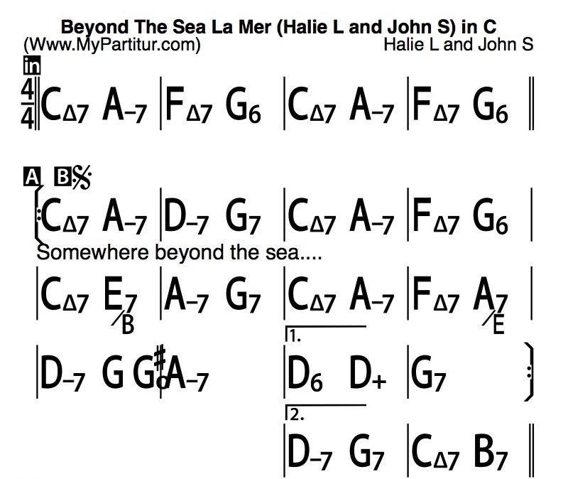 Mypartitur On Twitter Beyond The Sea Chords In C Lyrics Id