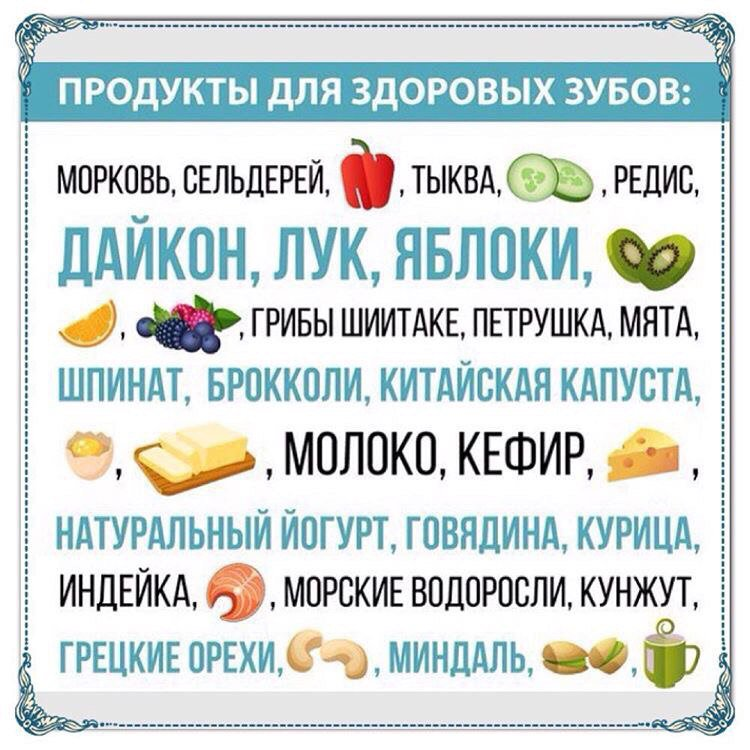 диета от кариеса