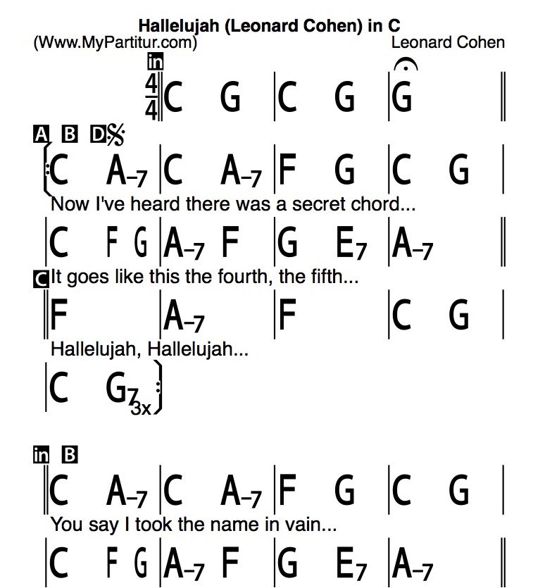 Mypartitur On Twitter Hallelujah Chords In C Lyrics Idwfu