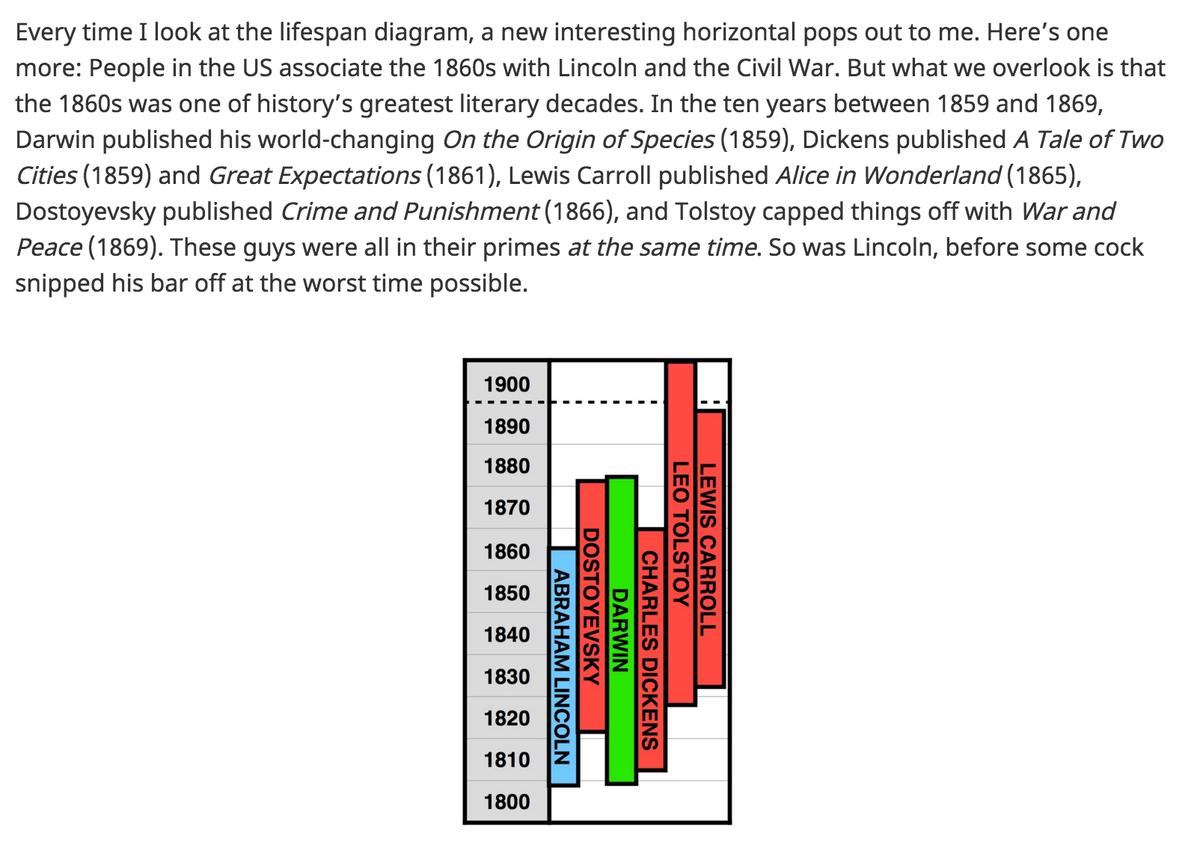 Thesis critique essay image 4