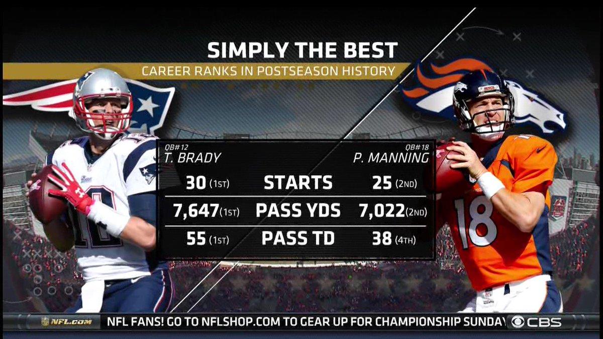 Brady Vs Manning Book
