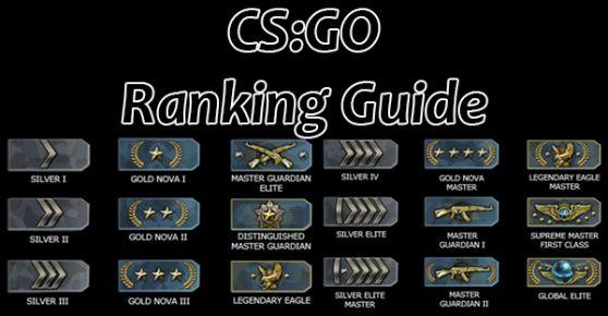 csgo ranks svenska