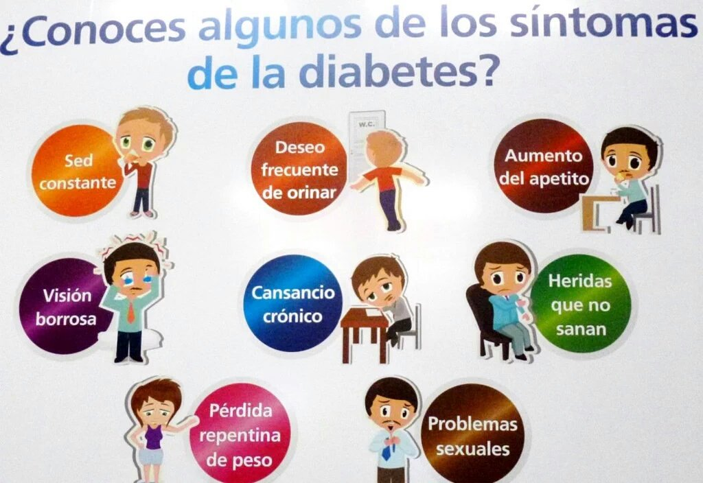 Schenkelhalsfraktur síntomas de diabetes