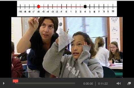 5 tips to help develop conceptual understanding in #math @TeachingChannel #NCTM #mathchat https://t.co/qzI7pYk4Yn https://t.co/5z1ZlsFXJ1