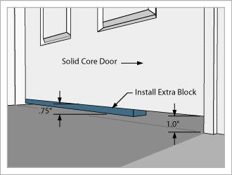 Doorsealer Blocks Under Door Gap