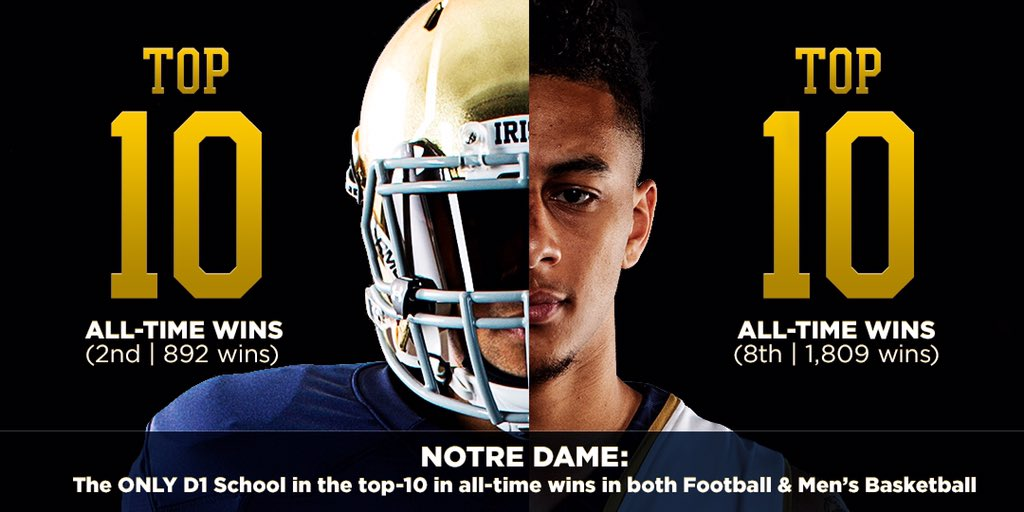 Notre Dame Fighting Irish College