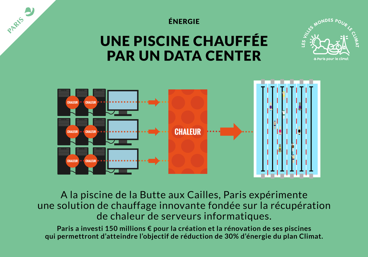 Innovation 2016 : la piscine de la Butte aux Cailles sera chauffée par un data center ! #ParisDemain