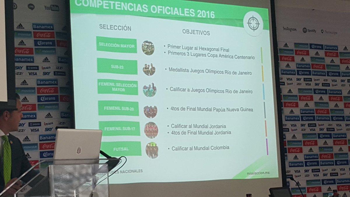 Federación Mexicana de Futbol presenta los objetivos del año