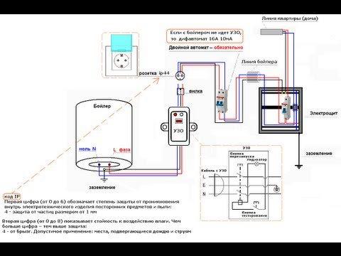схема подключения бойлера отоплению
