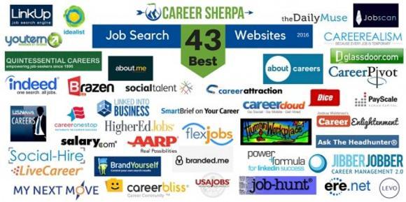 top jobs websites
