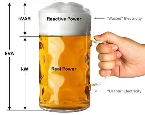 kW ? kVA ? quelle différence ? Voici une explication simple ! CZtt16QWAAABenL