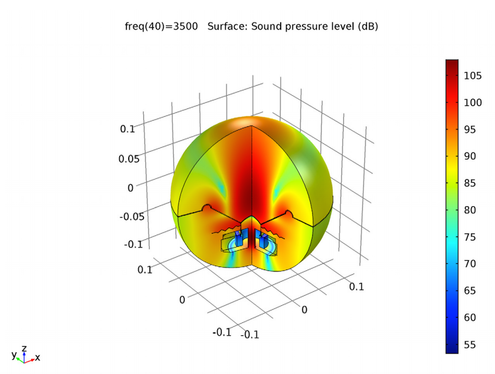 COMSOL on Twitter: