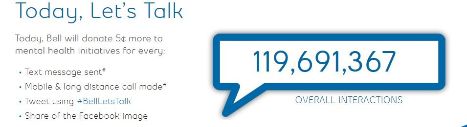 With 45 minutes left - will you help us make it to 120million interactions for #BellLetsTalk  #ottnews https://t.co/YRbjAO79Uh