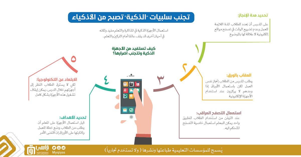 قياسي On Twitter تجنب سلبيات الأجهزة الذكية تصبح أكثر ذكاء اطبعها وضعها في مكان بارز لأطفالك وطلابك Https T Co N1hiw2zglm