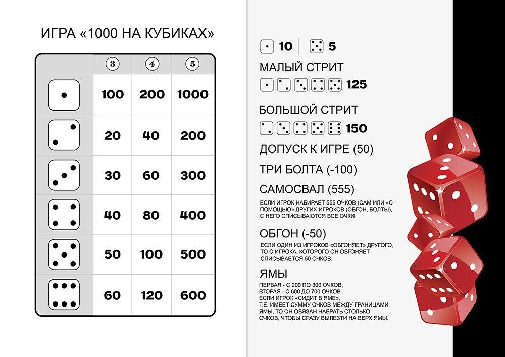 pravila-igri-tisyacha-1000