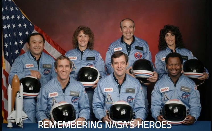 Many of us of a certain age remember exactly where we were on this day 30 years ago. Remembering #Challenger https://t.co/3001ETq7v2