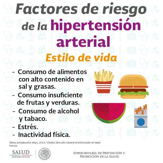 Seductor Hipertensión Arterial Sintomas