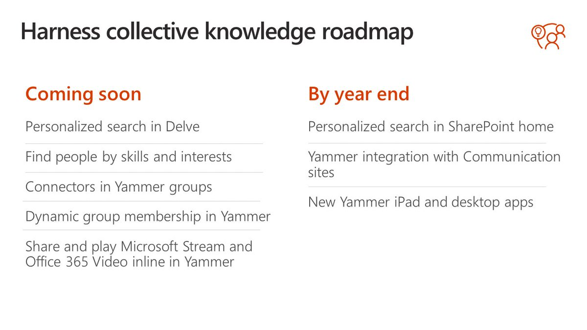 microsoft sharepoint on twitter all new roadmap slides from