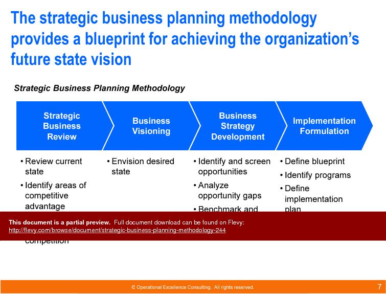 Flevy on twitter strategic business planning methodology 59 502 pm 14 may 2017 malvernweather Gallery