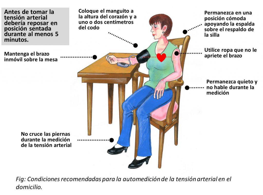 Farmacia Zamora on Twitter: \
