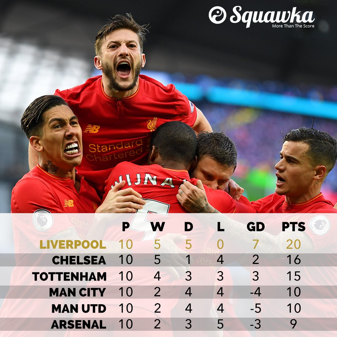 Liverpool News When Did The Premier League S Finest: The Three Biggest Strengths Of Liverpool's Champions