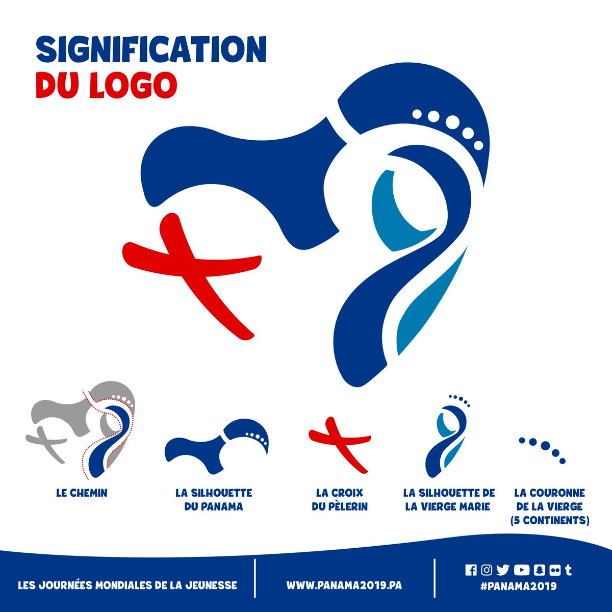logo twitter signification